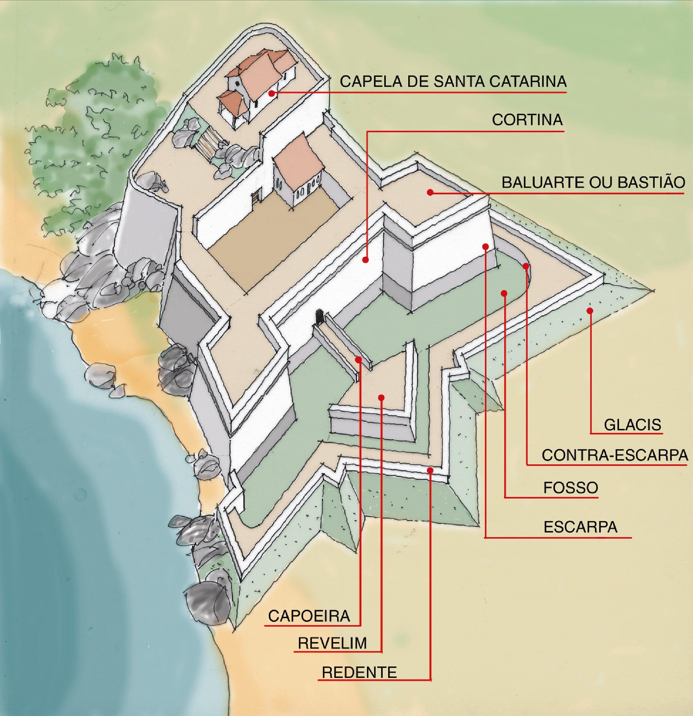O projeto do Brigadeiro Jean Massé, em desenho produzido por Victor Hugo Mori (publicado no livro Arquitetura Militar: um panorama histórico a partir do Porto de Santos)