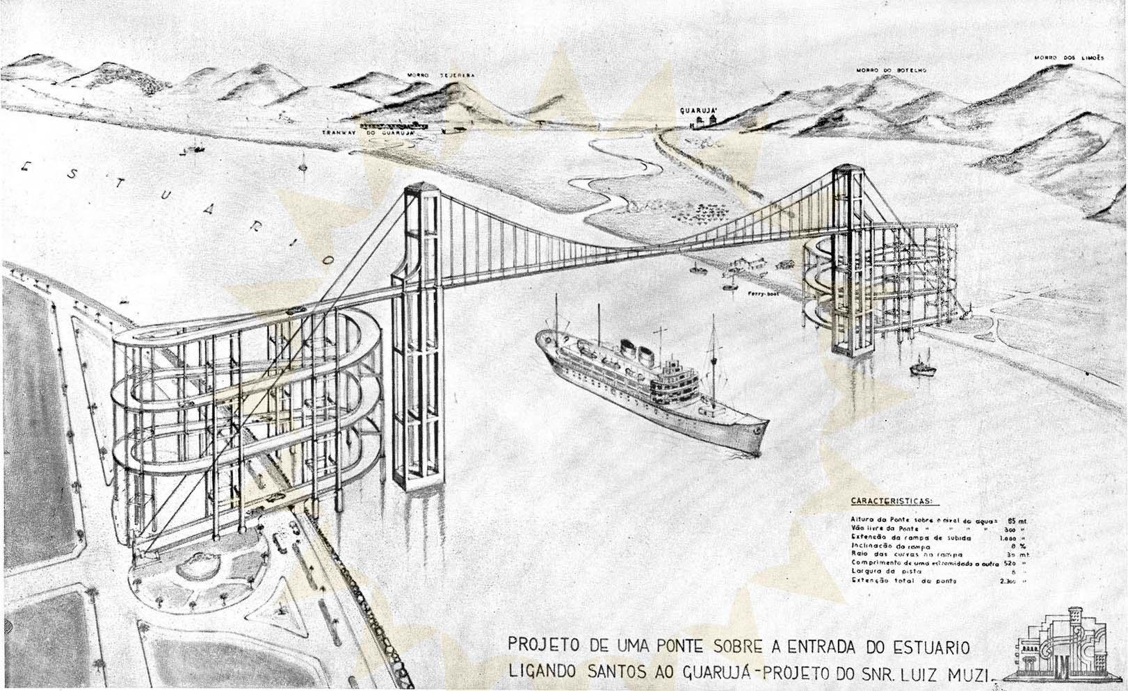 Desenho original da ponte de Luiz Muzi, em sua primeira versão, cujas torres de sustentação ficavam dentro do canal do estuário.